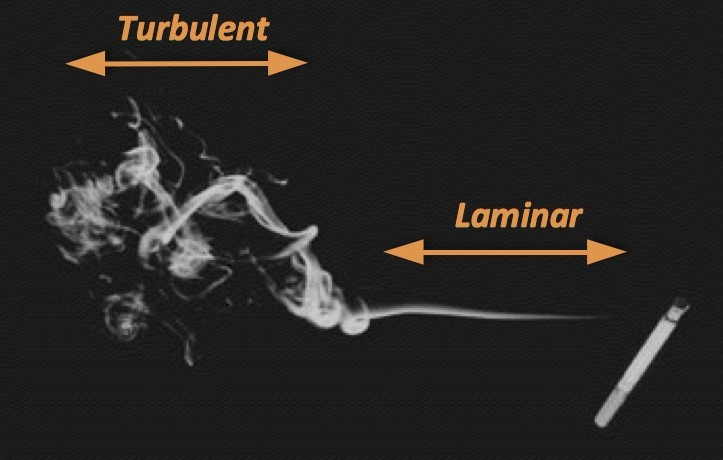 Laminar and turbulent flow in smoke