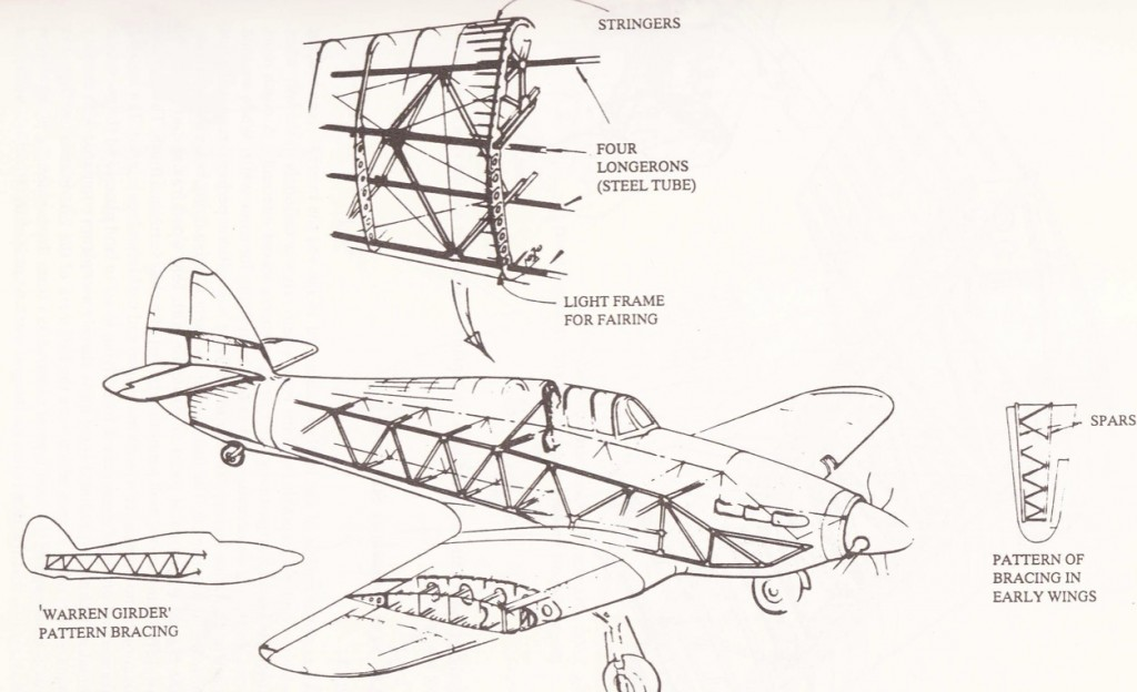 A Brief History    of Aircraft    Structures     Aerospace