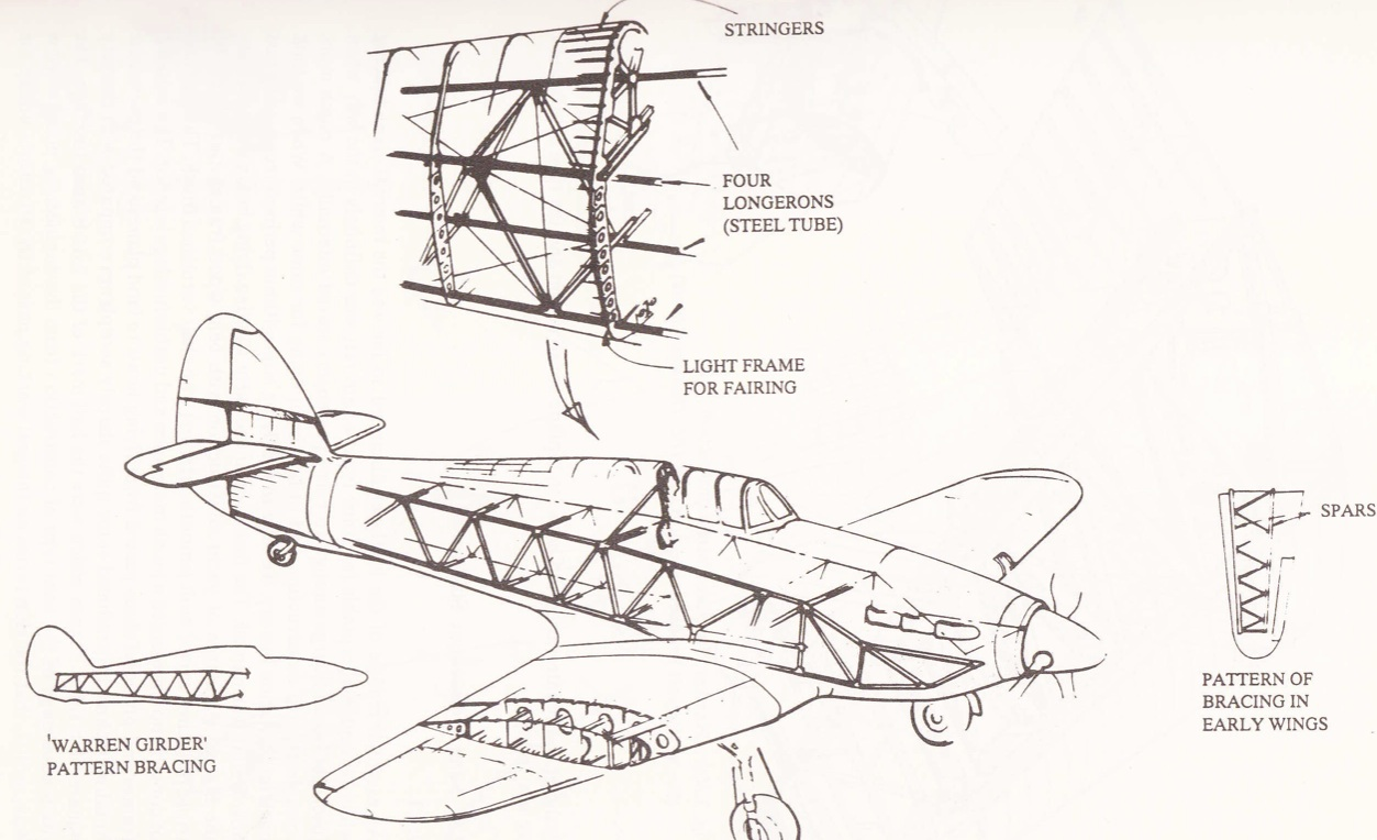 a brief history of aircraft structures  u2013 aerospace