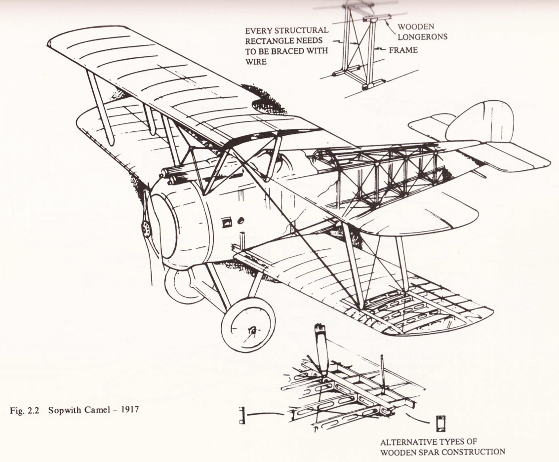 A Brief History Of Aircraft Structures Aerospace Engineering Blog Wiring Standards Fig
